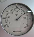 室内温度と湿度
